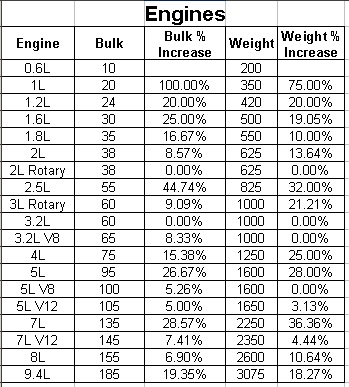 Engine Comparison.jpg